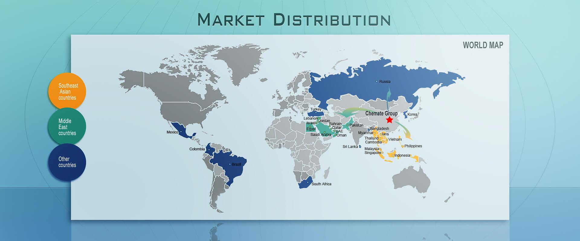 Chemate Markets